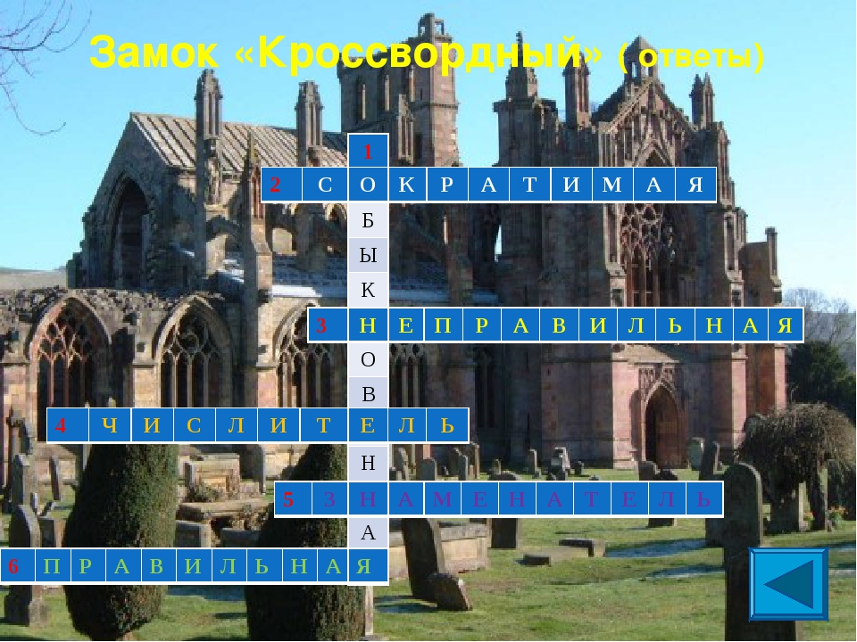 Замок «Кроссвордный» ( ответы) 1 О Б Ы К Н О В Е Н Н А Я 2СОКРАТИМА...