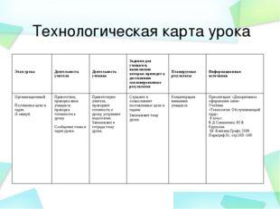 Технологическая карта урока Этап урока Деятельность учителя Деятельность уче