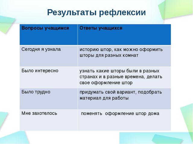 Источники информации Сасова И.А. Технология 6 класс, Метод проектов в техноло...