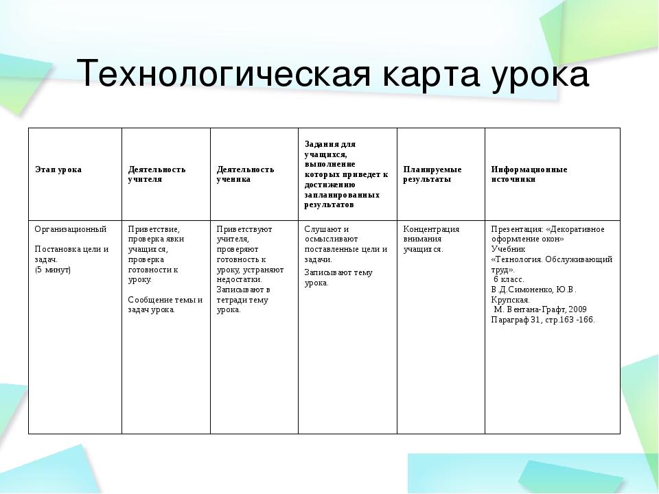 Технологическая карта урока Этап урока Деятельность учителя Деятельность уче...