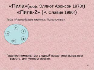 * «Пила»(проф. Эллиот Аронсон 1978г) «Пила-2» (Р. Славин 1986г) Тема: «Разноо