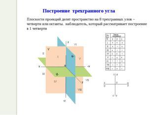 Плоскости проекций делят пространство на 8 трехгранных улов – четверти или ок