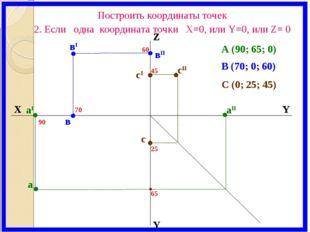 X Y Z Y аI вI вII аII а в 60 70 90 65 В (70; 0; 60) А (90; 65; 0) Построить к