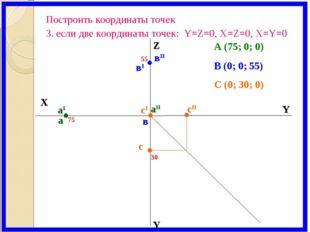 X Y Z Y аI вI вII аII а в 55 75 В (0; 0; 55) А (75; 0; 0) С (0; 30; 0) 30 с с