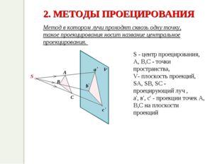 A V S C B S - центр проецирования, А, В,C - точки пространства, V- плоскость