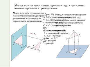 s A C B В С А Метод в котором лучи проходят параллельно друг к другу, имеет н