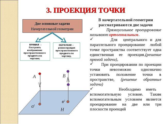 В А аІ вІ 3. ПРОЕКЦИЯ ТОЧКИ В начертательной геометрии рассматриваются две з...