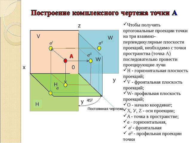 Постоянная чертежа Чтобы получить ортогональные проекции точки на три взаимно...