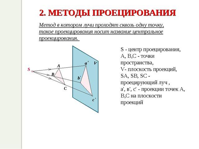 A V S C B S - центр проецирования, А, В,C - точки пространства, V- плоскость...