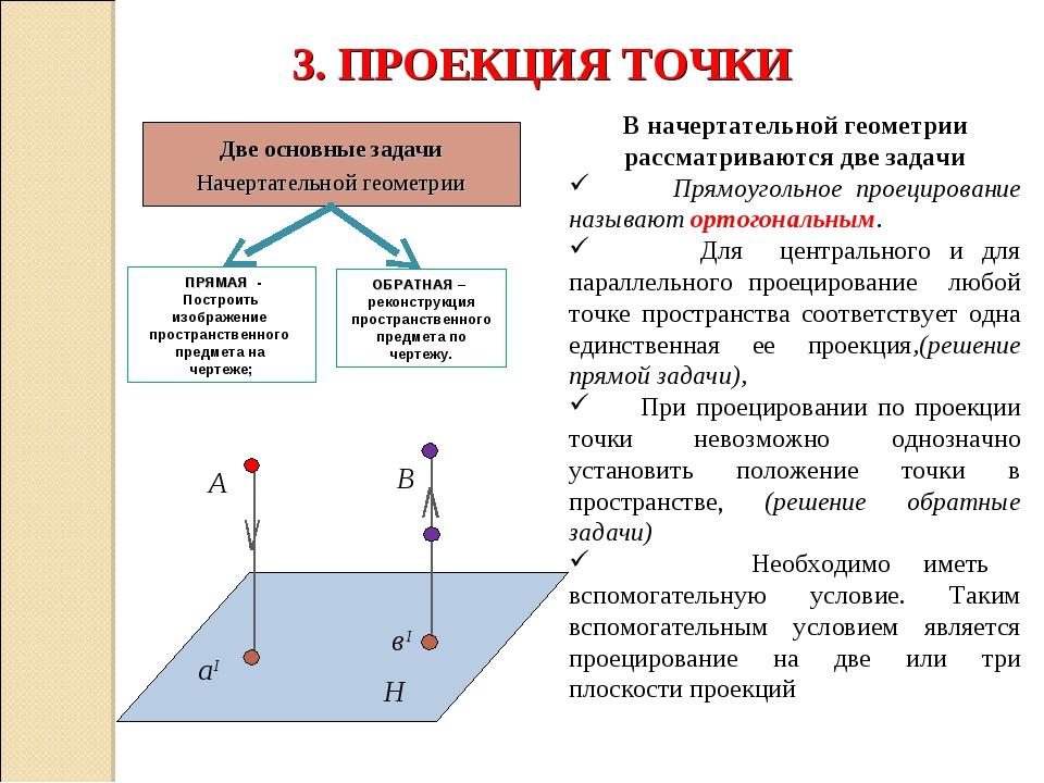основы положения начертательной геометрии производители термоодежды предлагают