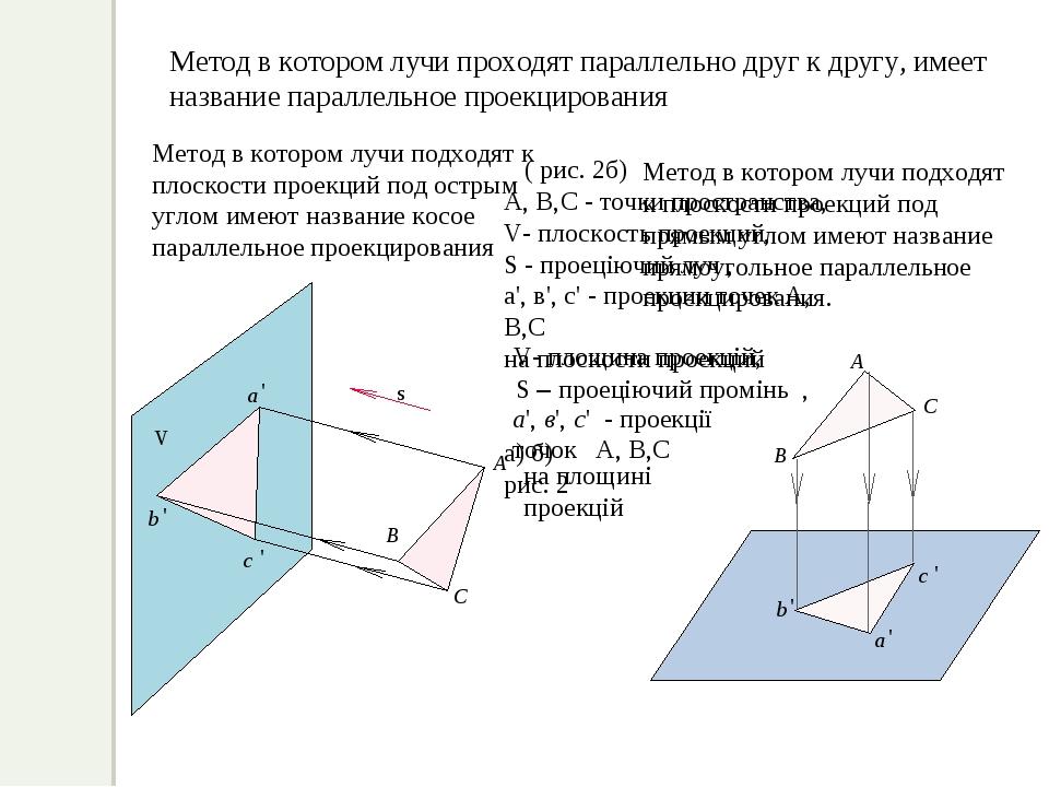 s A C B В С А Метод в котором лучи проходят параллельно друг к другу, имеет н...