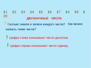 ? Сколько знаков в записи каждого числа? назвать такие числа? 11 12 13 14 15