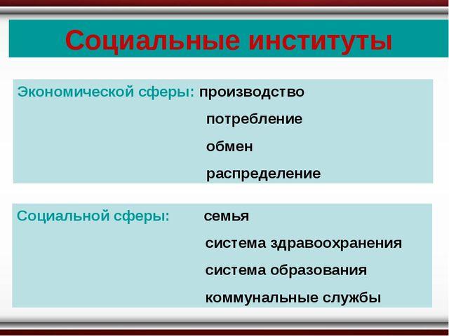 Социальные институты Экономической сферы: производство потребление обмен расп...