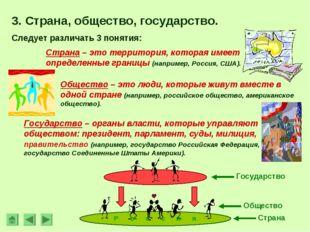 Страна – это территория, которая имеет определенные границы (например, Россия