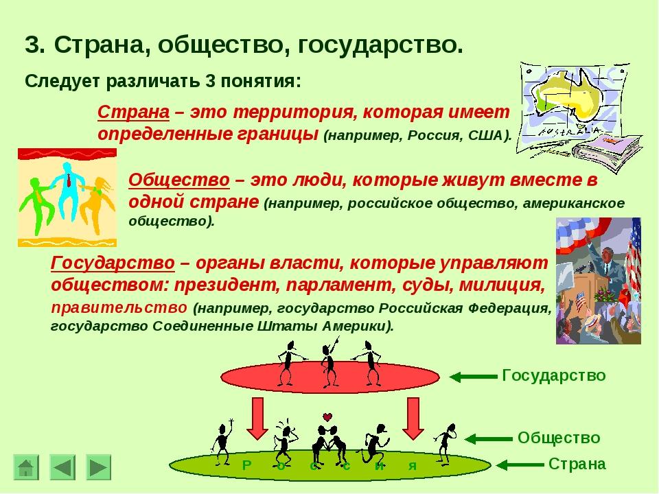 Страна – это территория, которая имеет определенные границы (например, Россия...