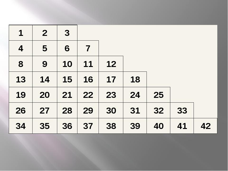 1 2 3  4 5 6 7  8 9 10 11 12  13 14 15 16 17 18  19 20 21 22 23 24 25  2...