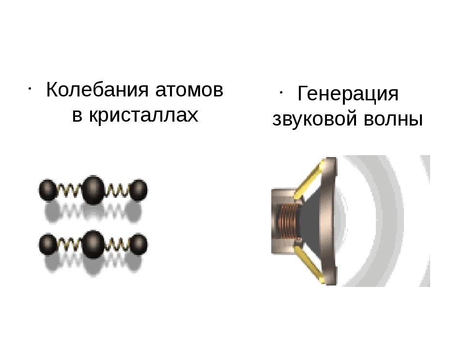 Колебания атомов в кристаллах Генерация звуковой волны