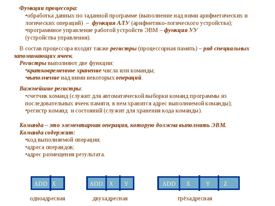 Функции процессора: обработка данных по заданной программе (выполнение над н...