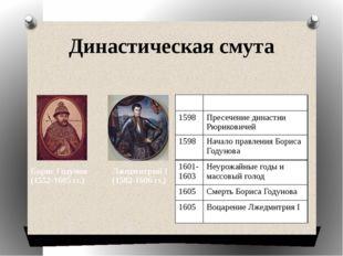 Династическая смута Дата Событие 1598 Пресечение династии Рюриковичей 1598 На