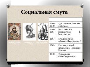 Социальная смута Василий Шуйский (1552-1612гг.) ЛжедмитрийII (ум. в 1610 г.)