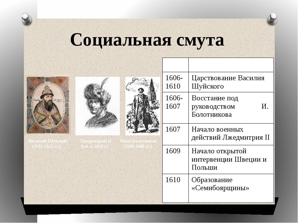 Социальная смута Василий Шуйский (1552-1612гг.) ЛжедмитрийII (ум. в 1610 г.)...