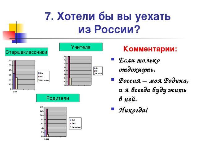 7. Хотели бы вы уехать из России? Комментарии: Если только отдохнуть. Россия...