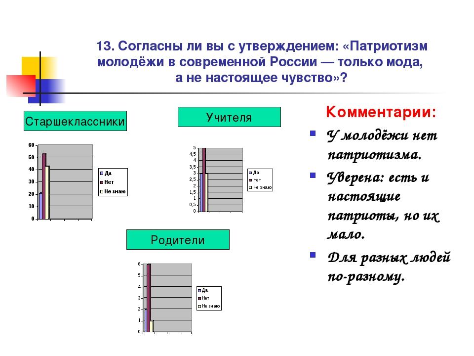 13. Согласны ли вы с утверждением: «Патриотизм молодёжи в современной России...