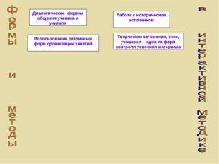 Диалогические формы общения ученика и учителя Работа с историческим источнико