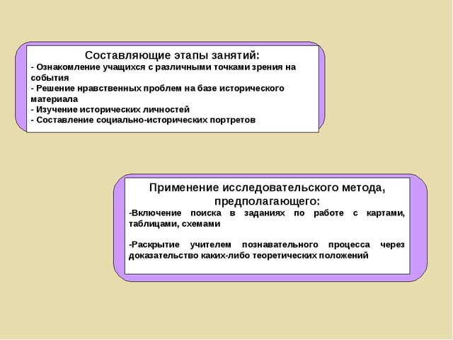 Составляющие этапы занятий: - Ознакомление учащихся с различными точками зрен...