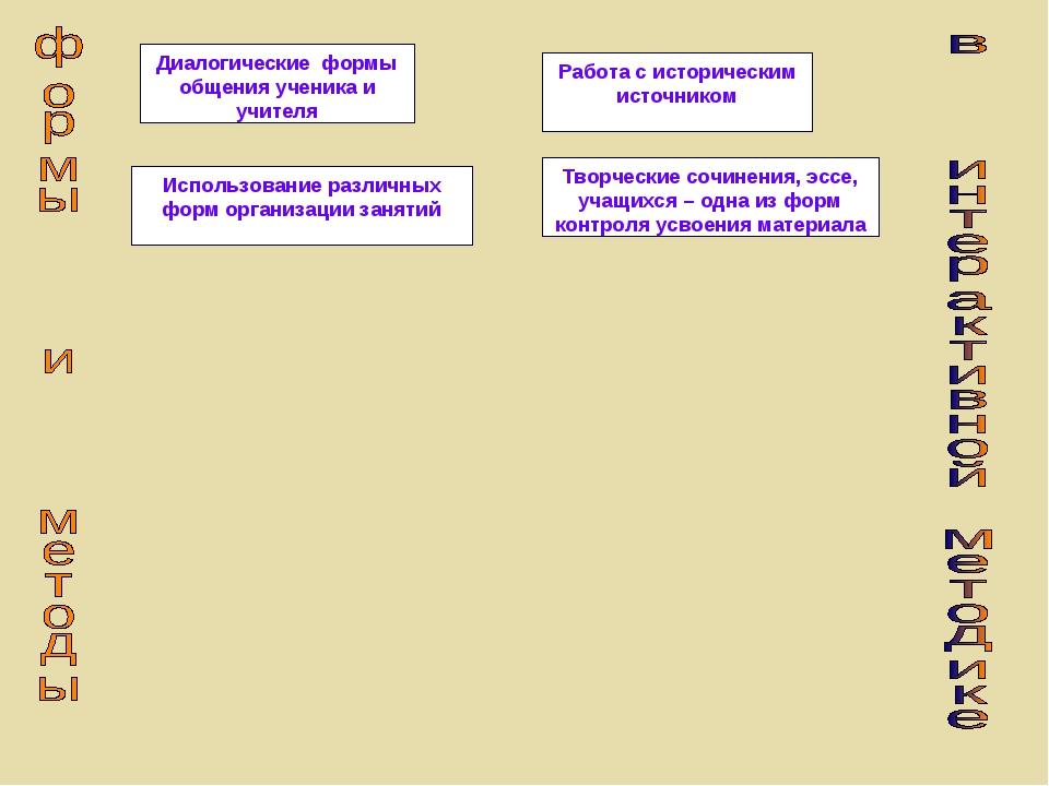 Диалогические формы общения ученика и учителя Работа с историческим источнико...