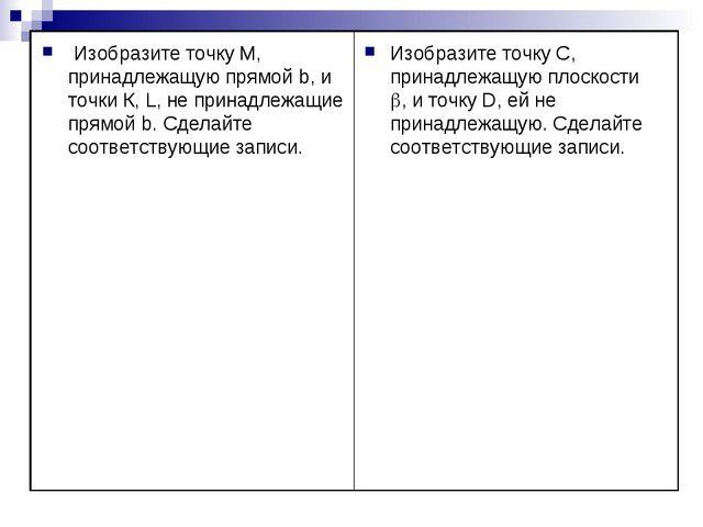 Изобразите точку М, принадлежащую прямой b, и точки К, L, не принадлежащие п...