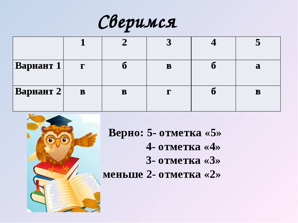 Сверимся Верно: 5- отметка «5» 4- отметка «4» 3- отметка «3» меньше 2- отметк...