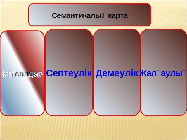 Семантикалық карта Септеулік Демеулік Жалғаулық