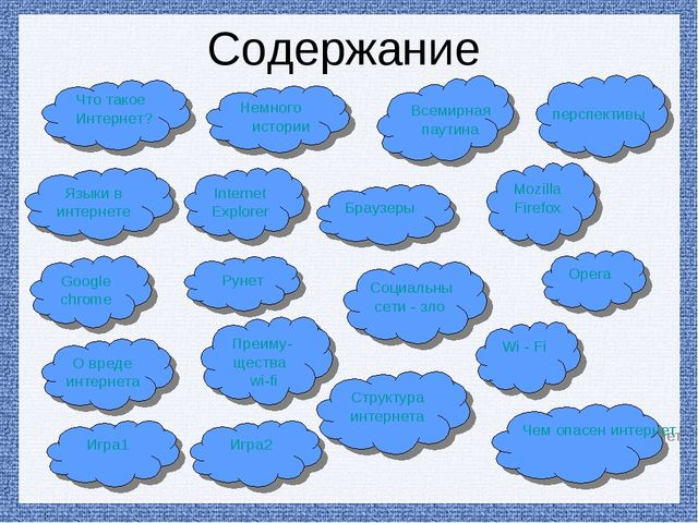 Содержание Рунет Opera Преиму- щества wi-fi Языки в интернете Социальны сети...