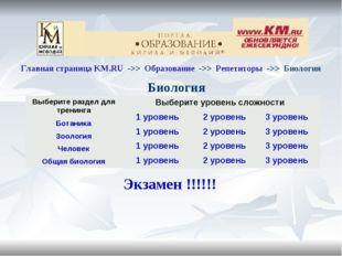 Главная страница KM.RU ->> Образование ->> Репетиторы ->> Биология Биол