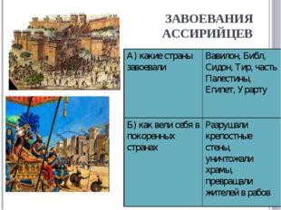 ЗАВОЕВАНИЯ АССИРИЙЦЕВ А) какие страны завоевали Вавилон, Библ, Сидон, Тир, ч