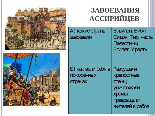 ЗАВОЕВАНИЯ АССИРИЙЦЕВ А) какие страны завоевали Вавилон, Библ, Сидон, Тир, ч...