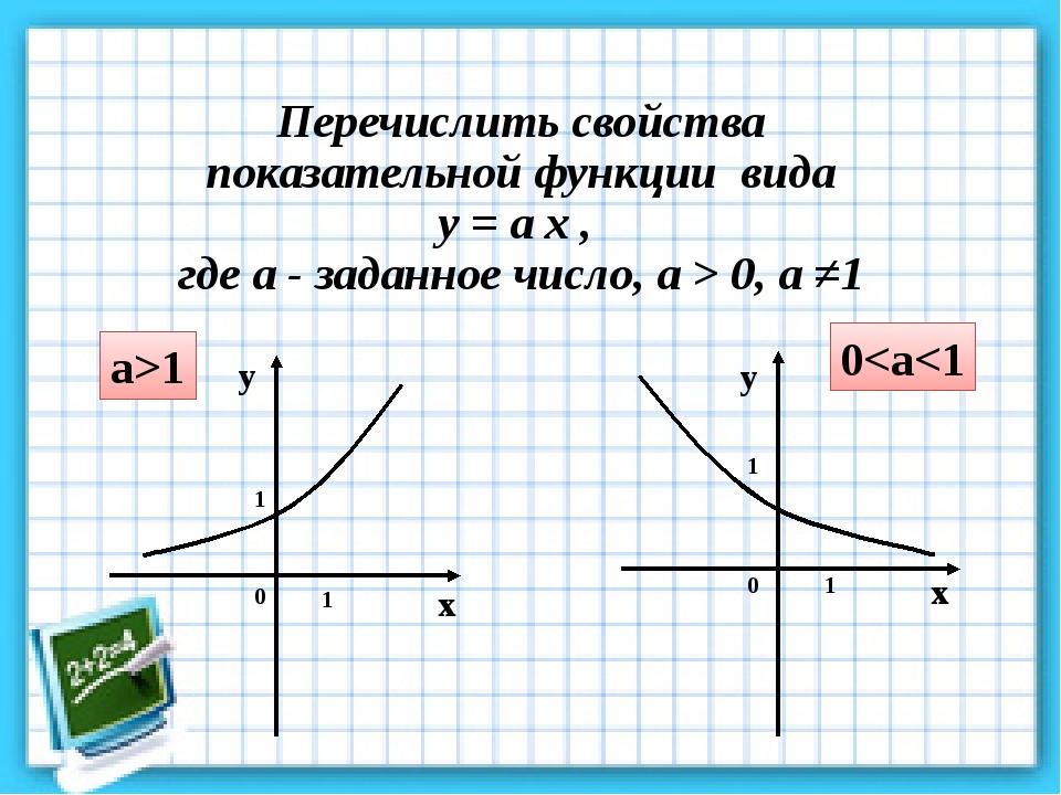 конспект функция 11 класс отличие любого