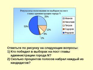 Ответьте по рисунку на следующие вопросы: Кто победил в выборах на пост главы