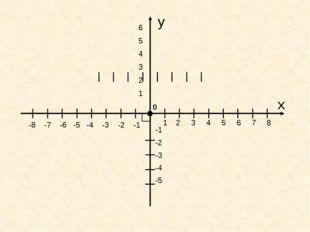 y x 0 y -8 -7 -6 -5 -4 -3 -2 -1 1 2 3 4 5 6 7 8 -1 -2 -3 -4 -5 6 5 4 3 2 1