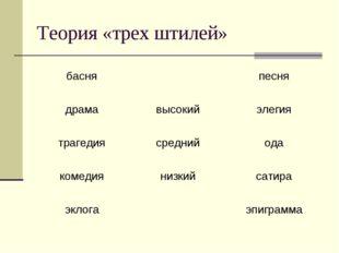Теория «трех штилей»