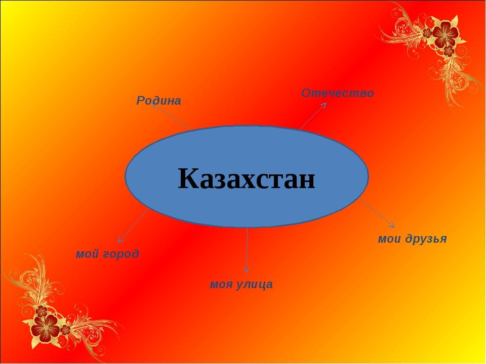 Казахстан мои друзья Отечество мой город моя улица Родина
