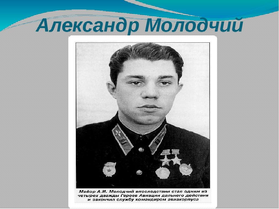 Александр Молодчий