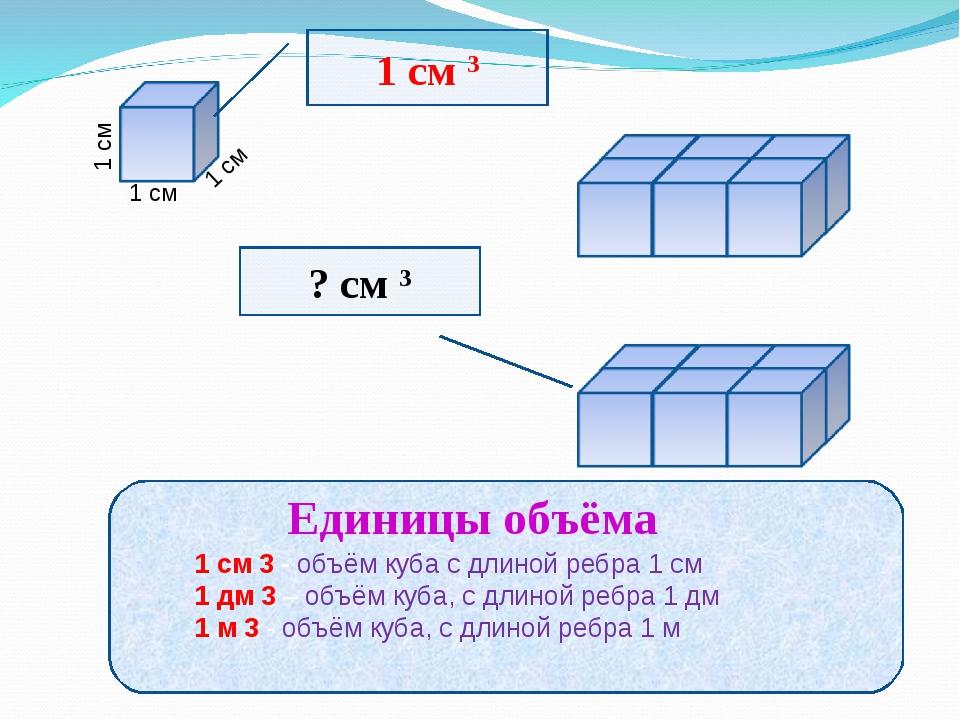 1 см 1 см 1 см 1 см 3 ? см 3 1 см 3 - объём куба с длиной ребра 1 см 1 дм 3 –...