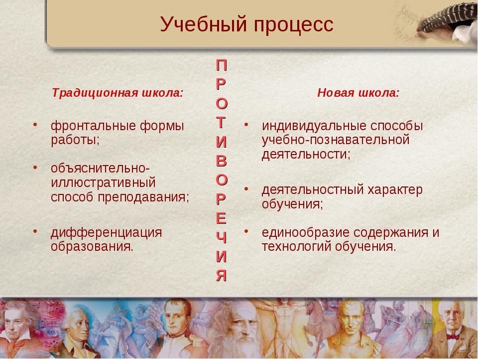 Традиционная школа: фронтальные формы работы; объяснительно-иллюстративный сп...