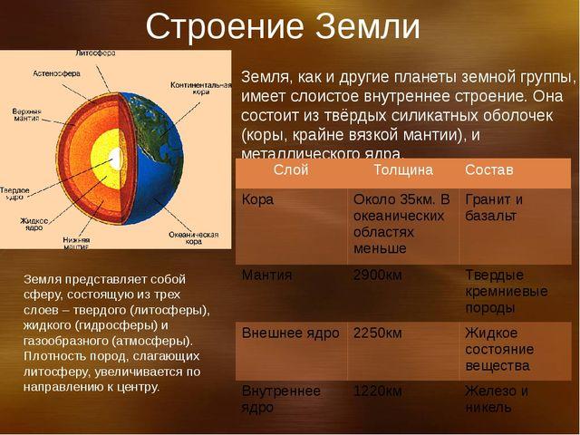 Строение Земли Земля, как и другие планеты земной группы, имеет слоистое внут...