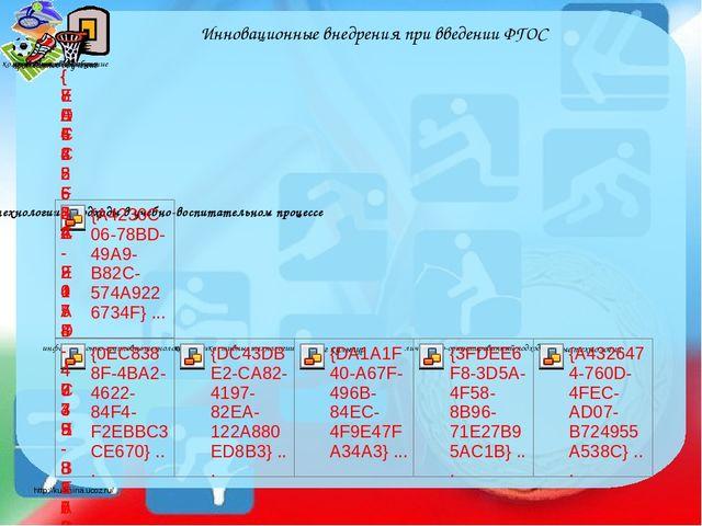 Инновационные внедрения при введении ФГОС http://ku4mina.ucoz.ru/