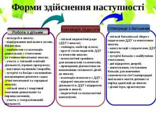 Взаємодія педагогів Співпраця з батьками - спільні педагогічні ради (ДДУ і ш