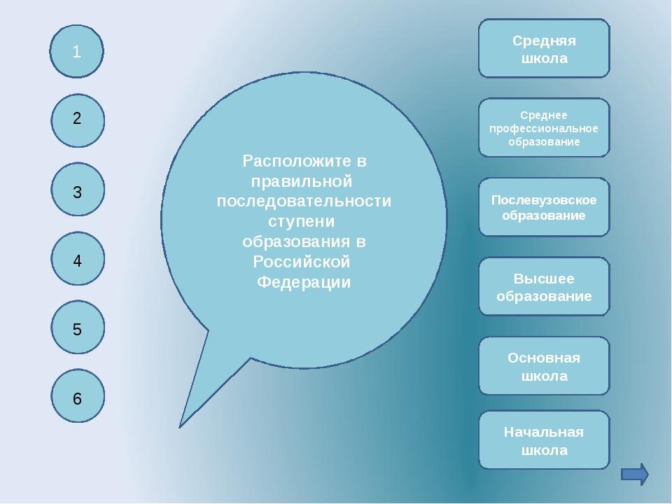 Начальная школа Средняя школа Послевузовское образование Основная школа Высше...