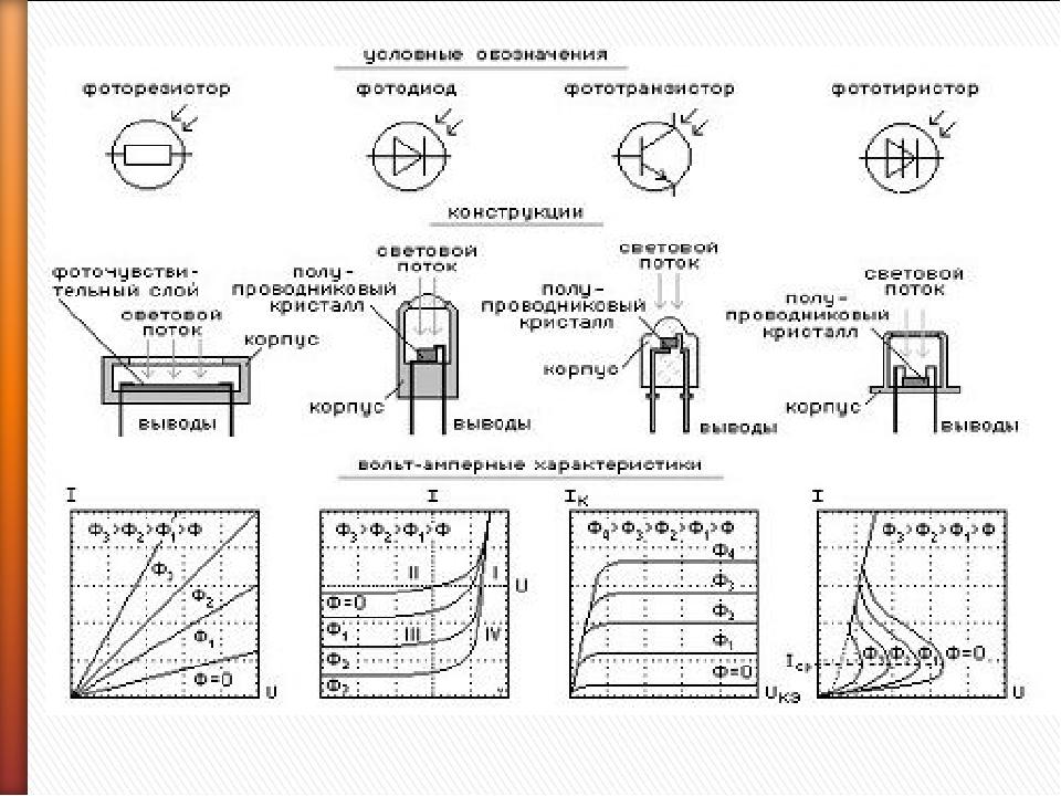 Система отопления пассажирского вагона схемы фото должен